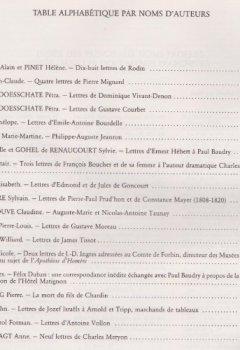 Correspondances d'artistes des XVIIe, XVIIIe, XIXe, XXe siècles appartenant à la fondation Custodia et conservées à l'Institut Néerlandais à Paris