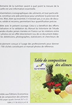 Livres Couvertures de Portions alimentaires : Manuel photos pour l'estimation des quantités