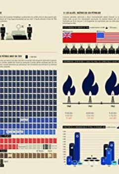 Livres Couvertures de Infographie de la Seconde Guerre mondiale