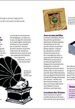 Livres Couvertures de Savoir chiner : les objets du 20e siècle