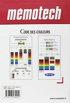 Livres Couvertures de Electrotechnique