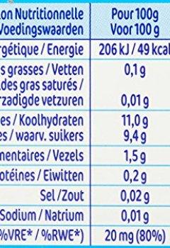 Livres Couvertures de Nestlé Bébé Naturnes Pommes Framboises - Compote dès 6 Mois - 4 x 130g - Lot de 3