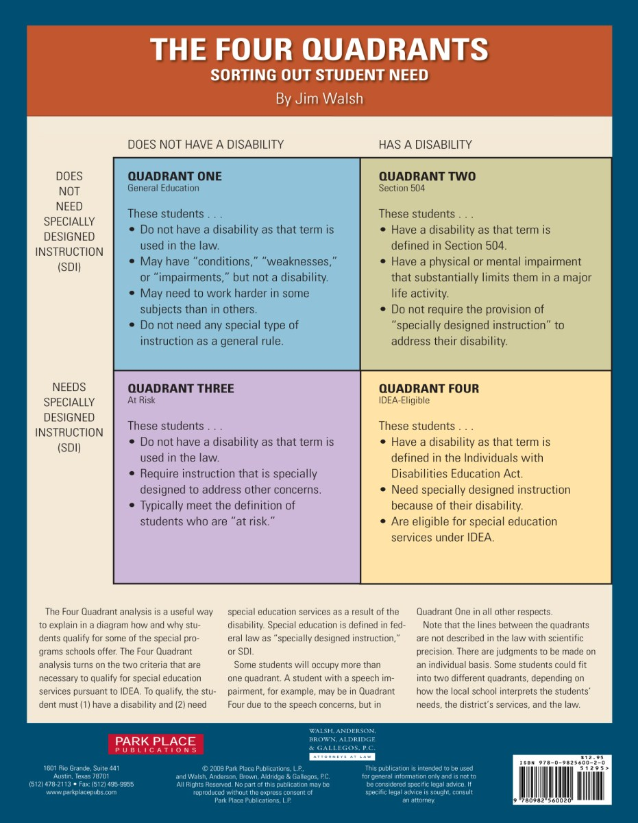 special education law analysis On special education policy - an historical analysis  1944 education act,  special education policy evolved gradually and very unevenly throughout the.