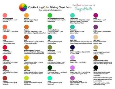 how to make orange colour by mixing two colours