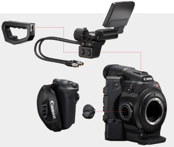 canon eos c300 system