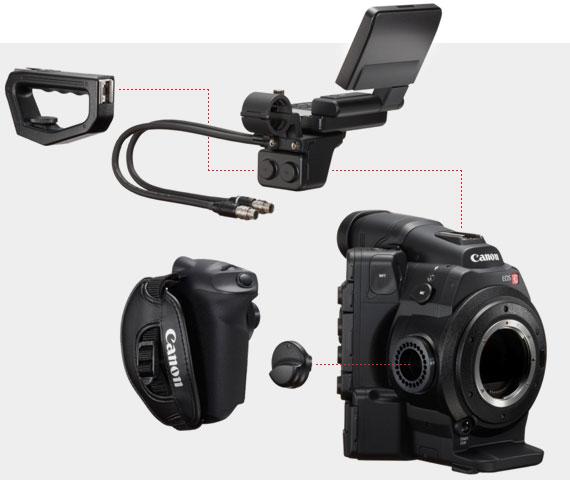 canon eos c300 system