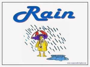 rainclima