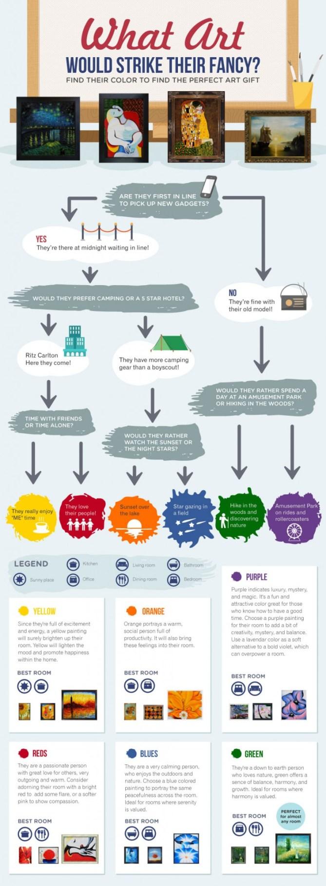 infographhelptoshop