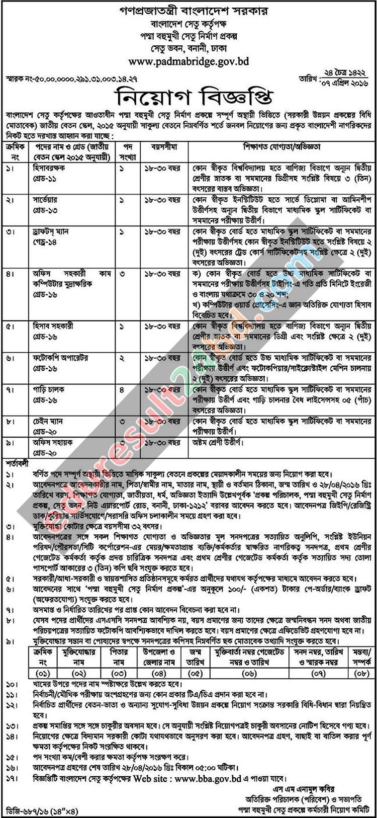 Bangladesh Bridge Authority Job Circular 2016