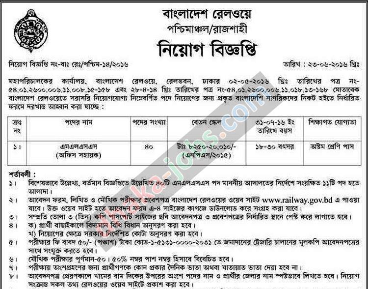 Bangladesh Railway Job Circular 2016: