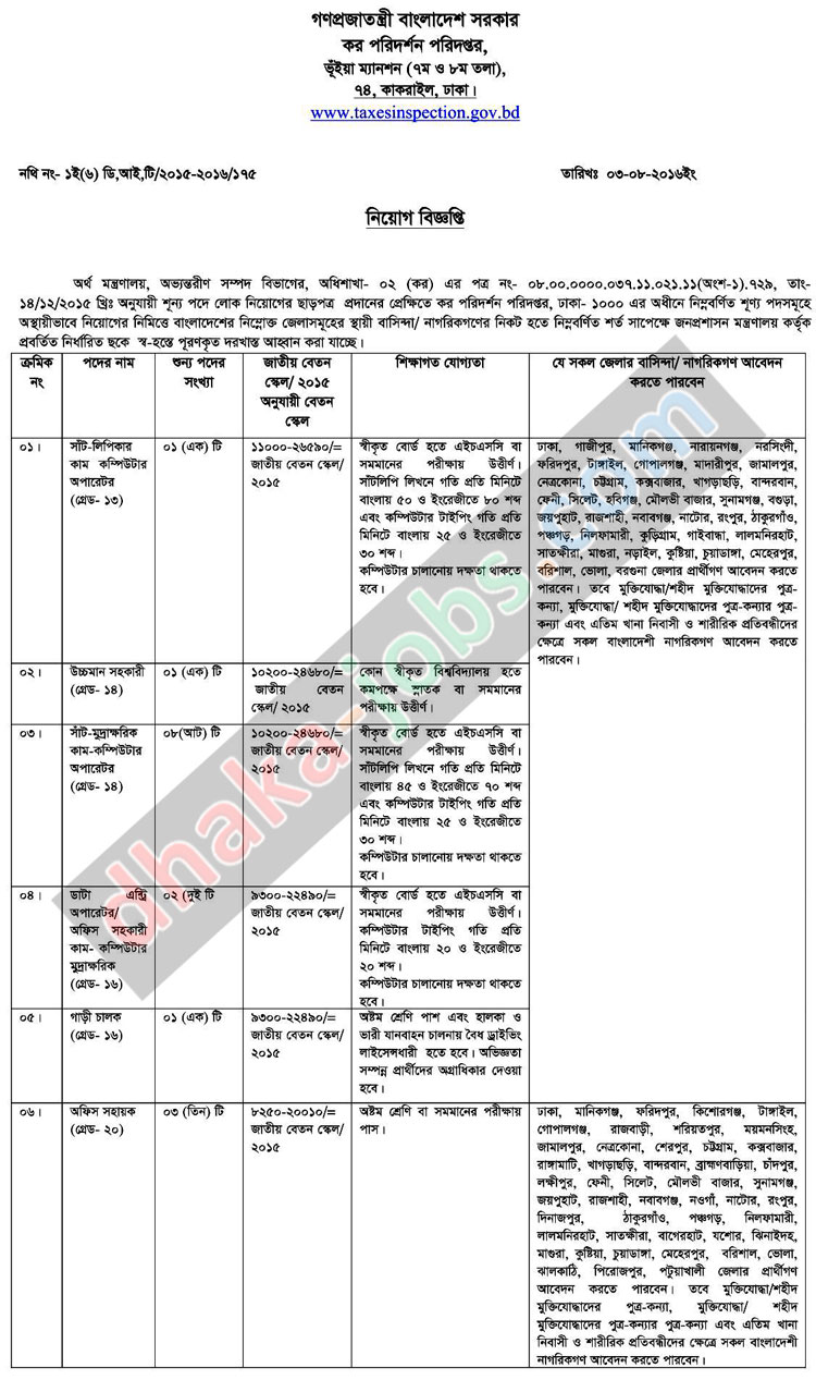 Dhaka Custom House Job Circular 2016