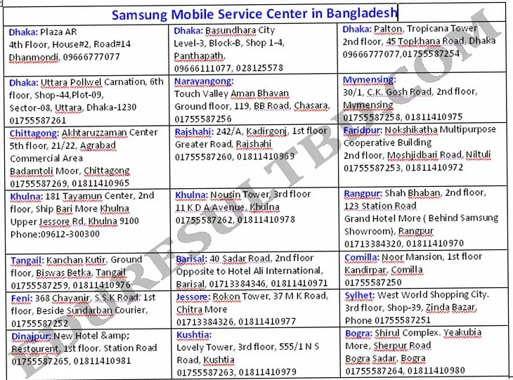 samsung mobile service center in Dhaka