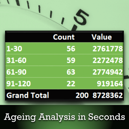 aging analysis number grouping in pivot table