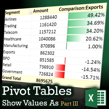 show values as in Pivot Tables