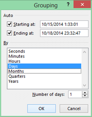 grouping by days while ignoring time