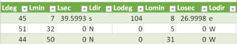 Power BI Lat Long Converter - Input data