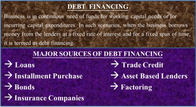 Sources of Debt Financing | Type: Loan, Trade Credit, Factoring, Bond etc
