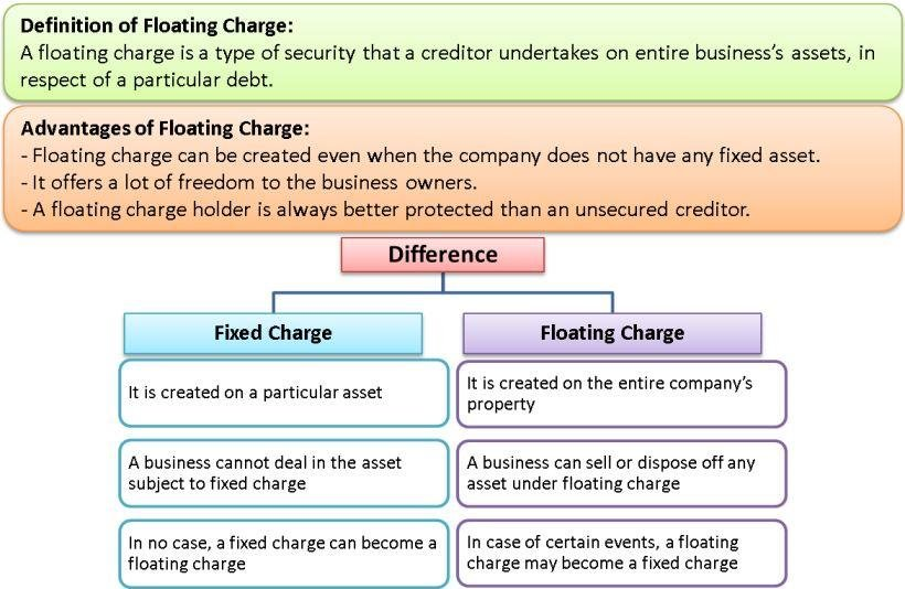 Floating Charge | Characteristics & Advantages of Floating Charge