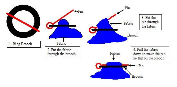Annular brooches