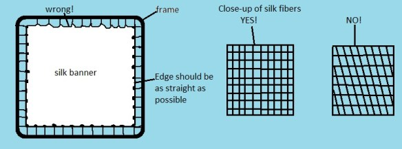 frame and fiber diagram