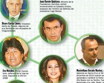 """Bolivia y los """"peces gordos"""" del narco"""