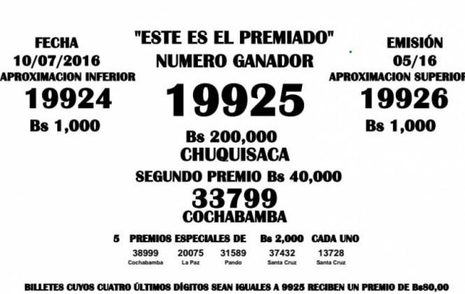No aparece el ganador de Bs 200.000, la Lotería lo busca en Chuquisaca
