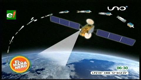 Gobierno comprará Túpac II y no satélite de prospección; TK I factura $us 2 millones cada mes