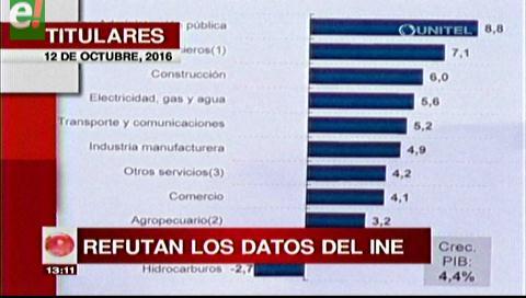 Titulares de TV: Trabajadores refutan datos del INE, anuncian ampliado nacional para determinar medidas