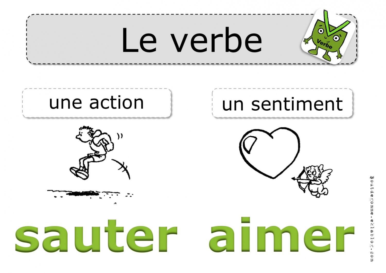Grammaire - conjugaison Rseeg CE1   Bout de Gomme