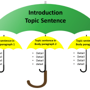 topic sentence umbrellas