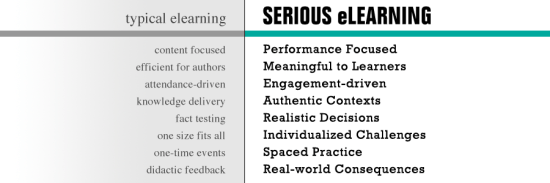 Serious eLearning Values