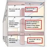 Usos permitidos tuberia PVC y EMT Retie 2013
