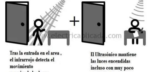 Como funciona la multitecnologia Ultrasonico+Infrarrojo