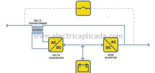 Topologia UPS Delta Conversion On-Line