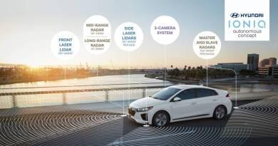 Hyundai presenta el IONIQ Concept autónomo