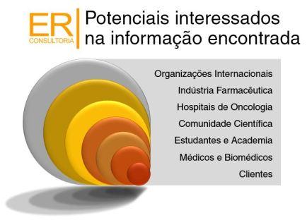 Interessados_1