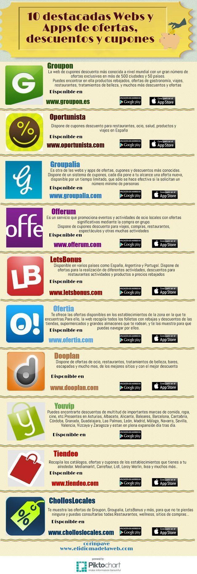 10 destacadas webs y apps de ofertas, descuentos y cupones