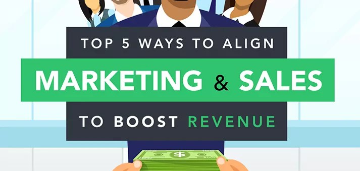 how-to-align-marketing-and-sales
