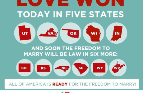 Why Do I Support Marriage Equality?