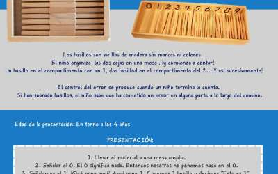 Caja de Husillos (Material Montessori Matemáticas)