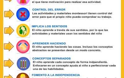 """¿Qué hace a una actividad """"Montessori""""'"""