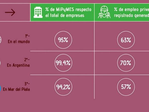 infografia mipymes