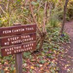 Inaccessible trails are also identified