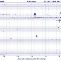 EQNZ Strong Quake Felt in South Island - Molesworth Station Inland from Kaikoura. Aftershocks Expected