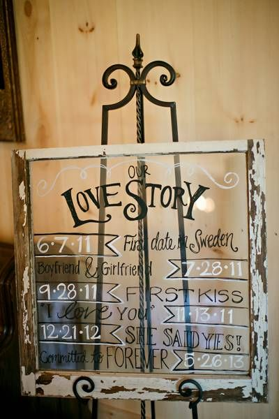 our love story glass frame turned vintage decor