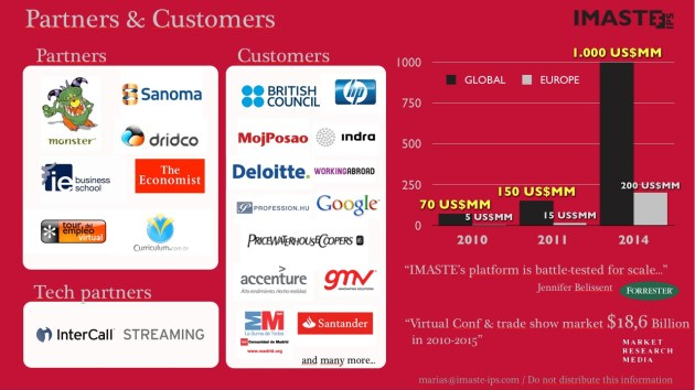 Virtual events market size. VC pitch
