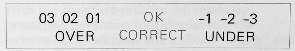 Pentax 645 - Exposure Over / Correct / Under