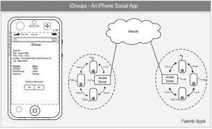 iphone-social-networks