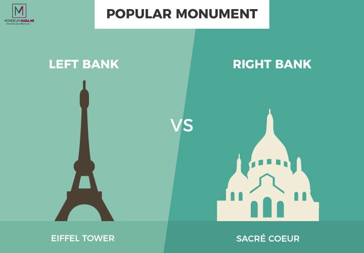 Popular monument