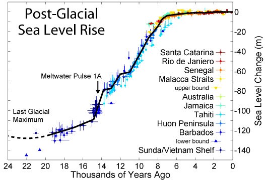 Sea Level Rise JPEG